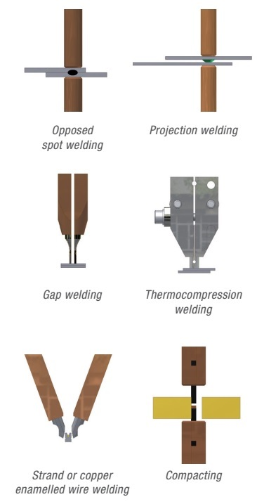 Resistance Welding methods_0.jpg
